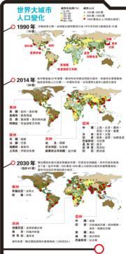 10個詞彙看世界﹕都會膨脹  擴社會不公