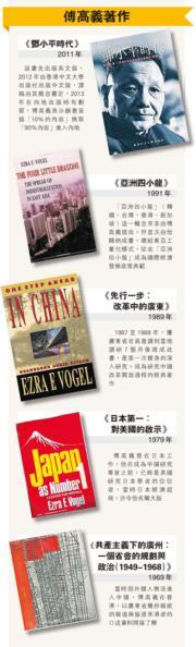 倡中國實驗政治特區