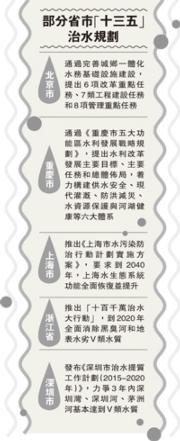 深圳河流 到底有多髒