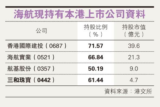 香港新股上市分析:Hang Sang (Siu Po) International Holding
