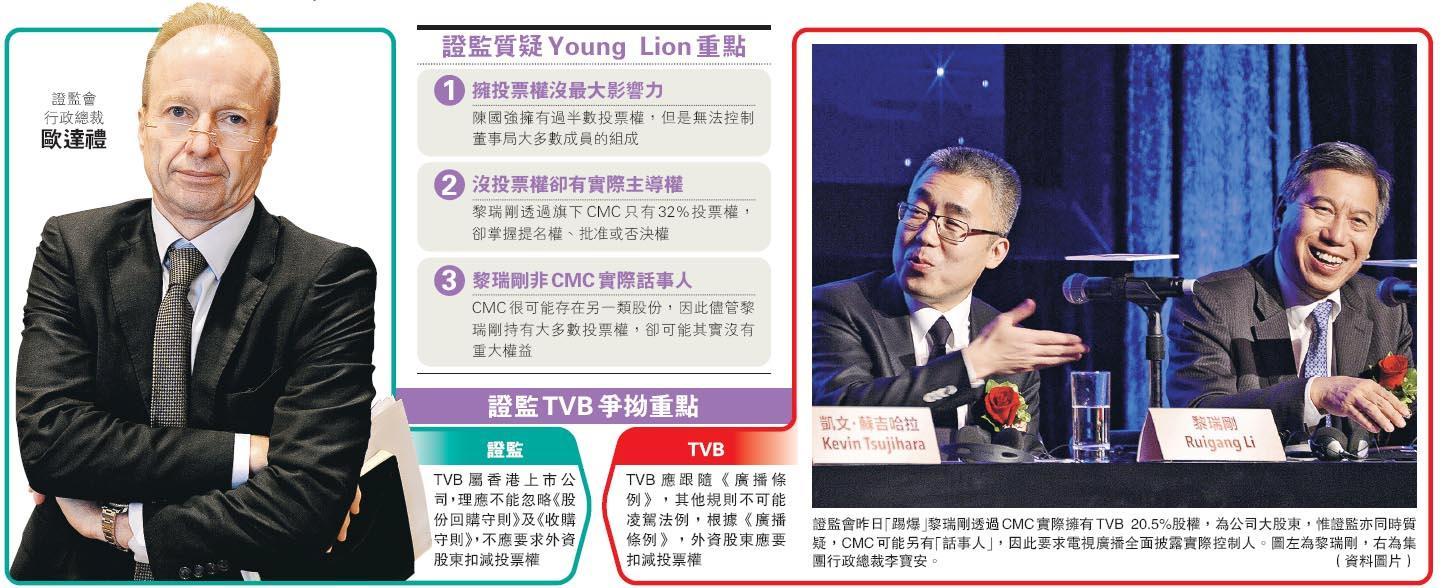 證監質疑另有人指揮黎瑞剛  首揭露黎幕後操控TVB 陳國強非大股東