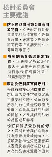 防賄例仍未擴至管特首 李:不理想