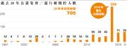李波事件 人大釋法 特赦組織:人權急倒退