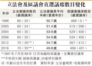 蔡子強:政府用人限黨派 青年難感獲聆聽