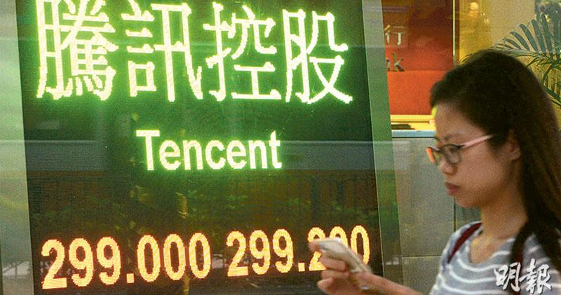 7億回購無效  騰訊失守300元  恒指盤中見26187點  15月新低
