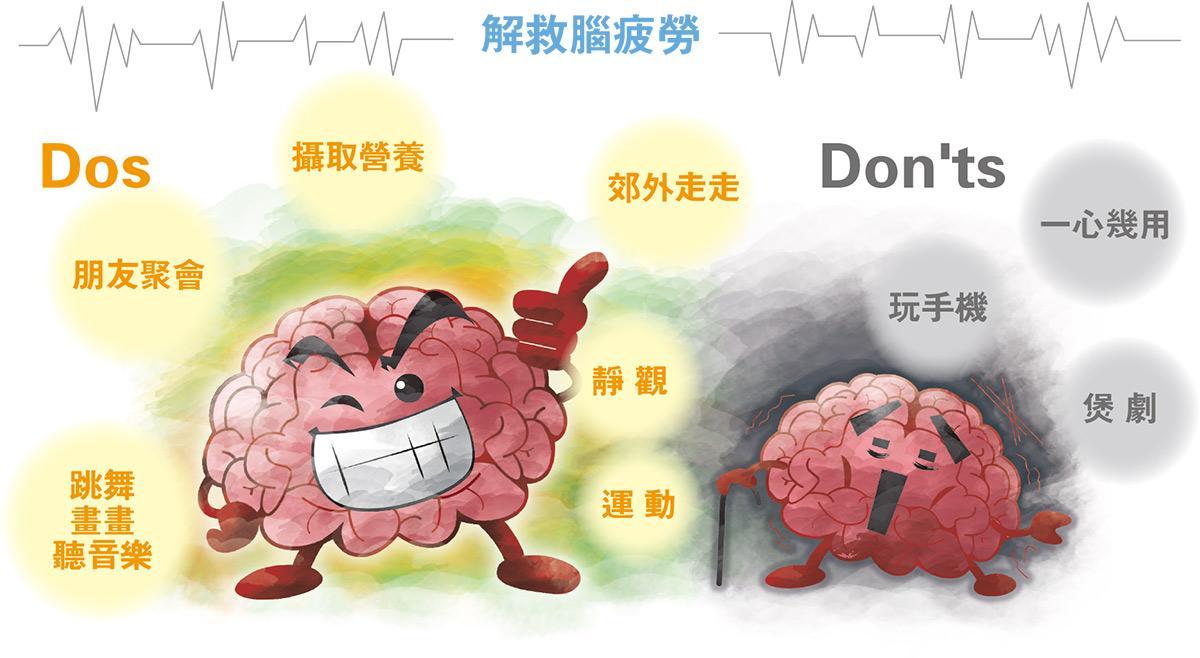 腦疲勞纏繞 幫大腦減壓! 打機煲劇唞極都攰