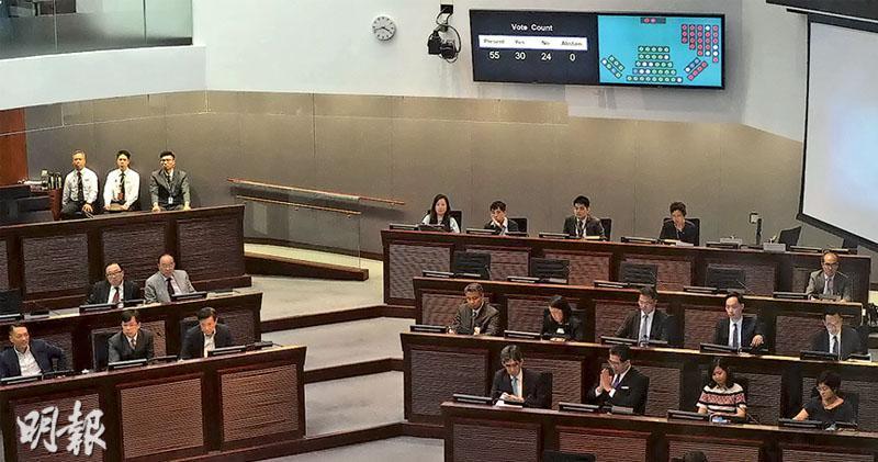 工務組審撥款  需時按年增54%  財委主席陳健波:料7月中後需加會