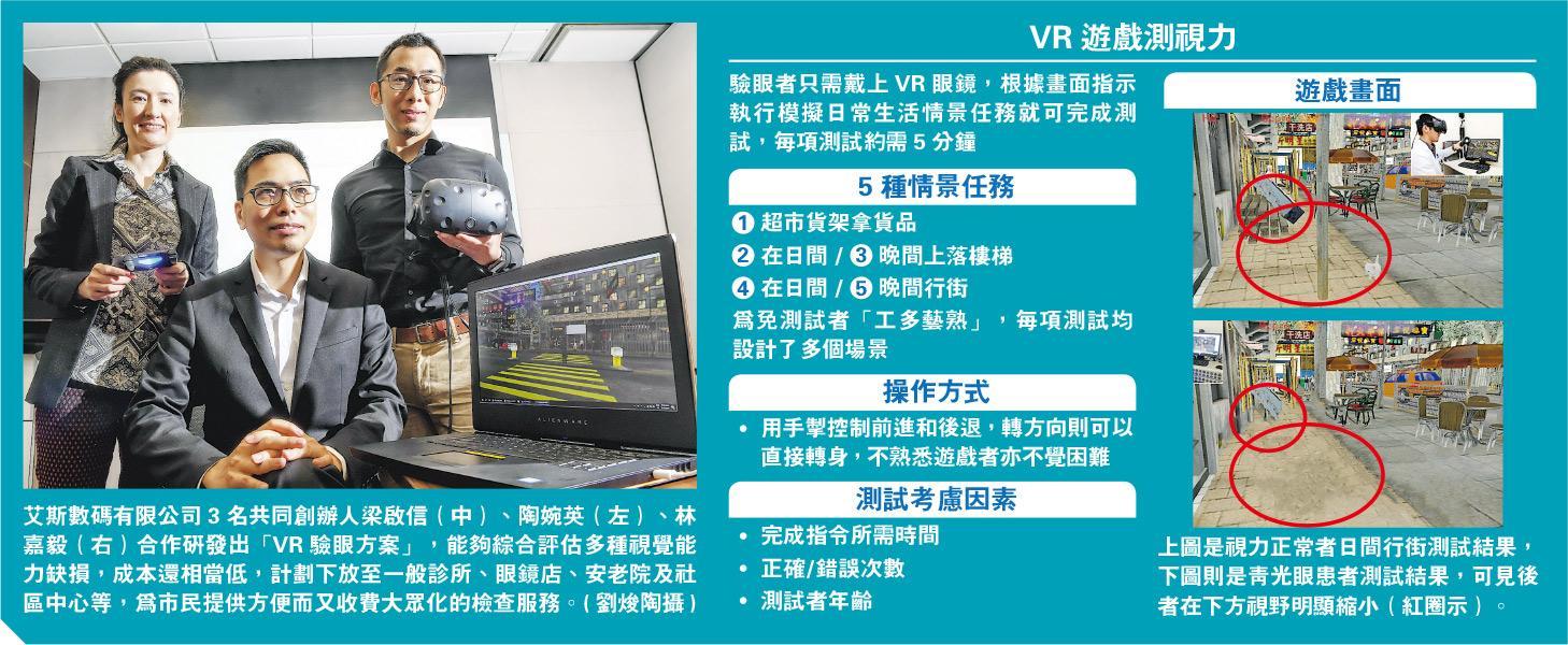 VR遊戲測視力缺陷 平價簡單免延診 情景任務找視野對比立體感問題