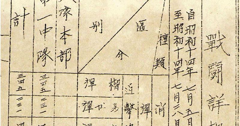 日學者公開侵華日軍用毒氣鐵證  「紅彈」裝噴嚏劑「黃彈」裝糜爛劑  晉東作戰用逾200枚