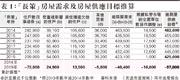 葉文祺、黃樂妍:「長策」總供應目標連年被調低 推算方式值得商榷