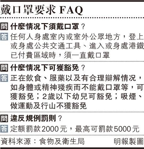 【新冠肺炎】擴大「口罩令」 運動、吸煙不獲豁免 官員:趁機戒煙