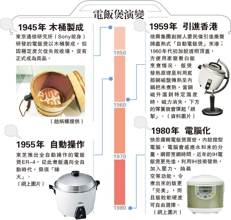 【煲飯必備】IH/傳統電飯煲傳熱方式有分別?加入壓力、真空功能煲飯有不同?