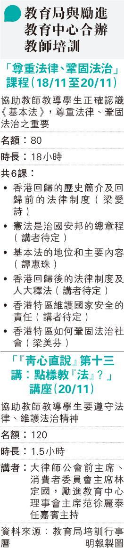 教師法治培訓課程 梁愛詩譚惠珠主講 葉建源質疑只有親建制觀點