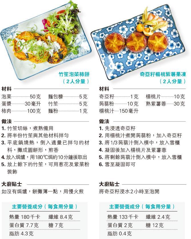中秋月餅識睇營養標籤 提防低糖陷阱 營養師:4個健康貼士