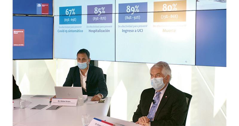 內地擬7月前批准用復必泰疫苗 智利:兩劑科興有效率67%