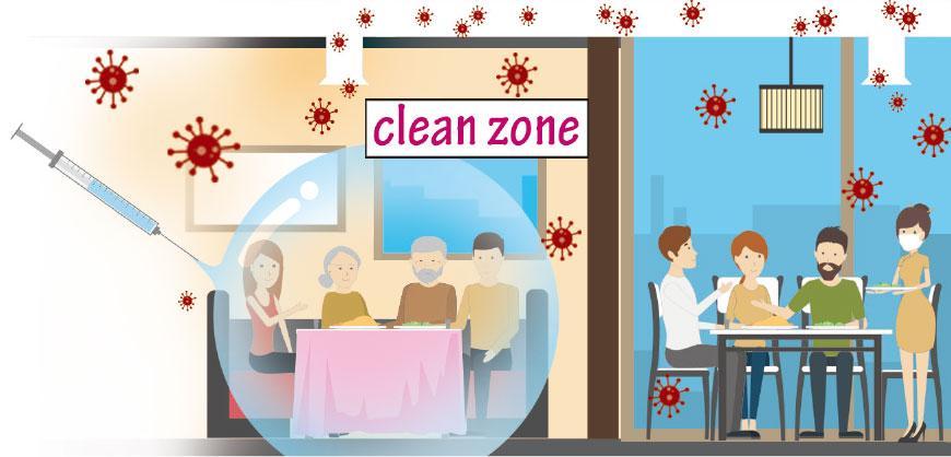 「家庭氣泡」勝餐廳clean zone 食肆環境 空調系統 難有效防控