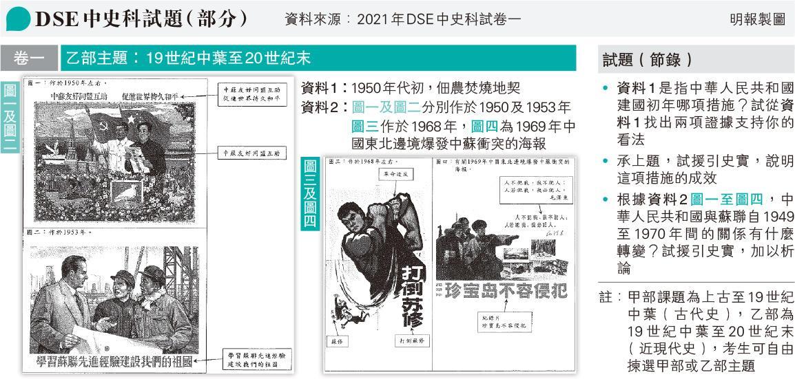 DSE中史首出MC 發揮題集中古史 教師:內容大路 料盡量避爭議課題