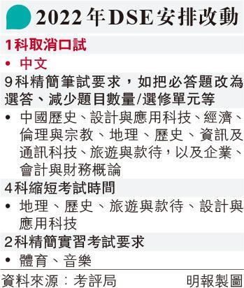 考評局精簡12科要求 保留英文口試 DSE明年續停中文口試