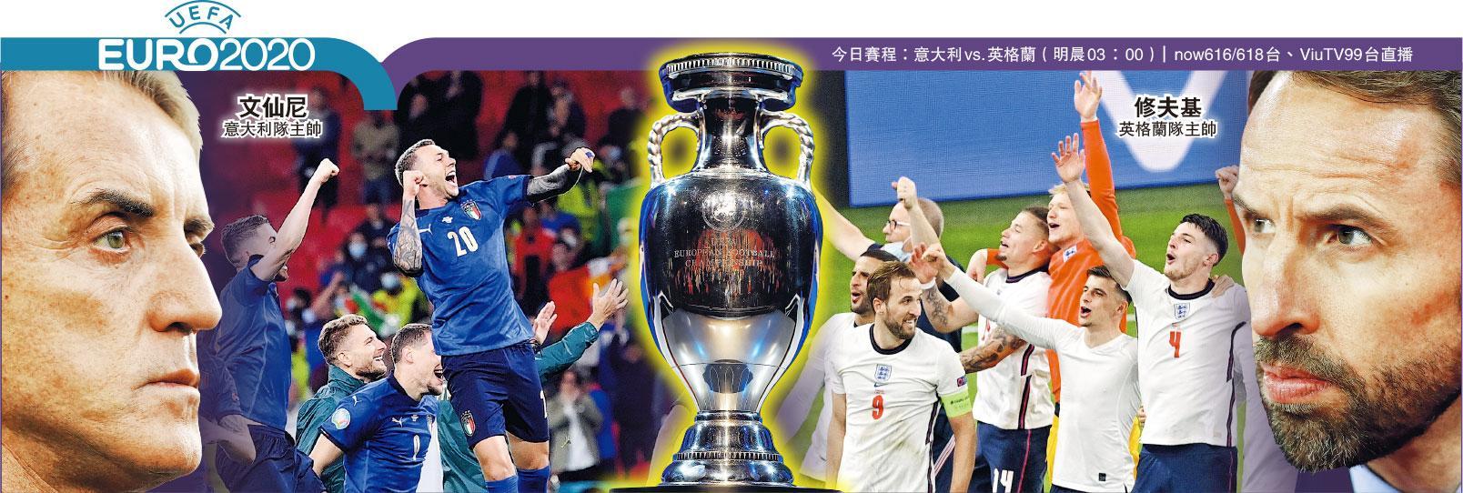 三獅意軍歐國盃矛盾對決 英格蘭乘天時地利求破荒 邦路斯基亞連尼冀經驗制勝