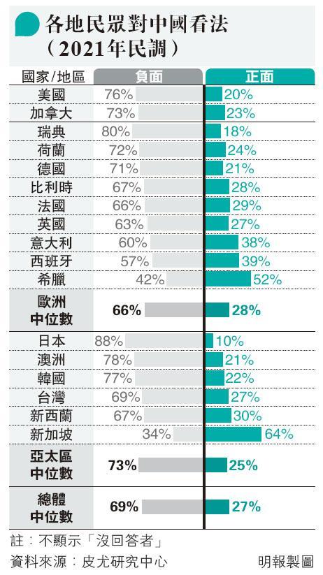 筆陣:如何塑造中國「可信、可愛、可敬」新形象?/文:林泉忠