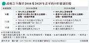 香港社區組織協會、兒童權利關注會:張開口見得到的貧窮