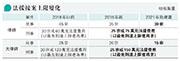 香港社區組織協會社區教育及法律諮詢中心:誰是完善法援制度的受惠者?